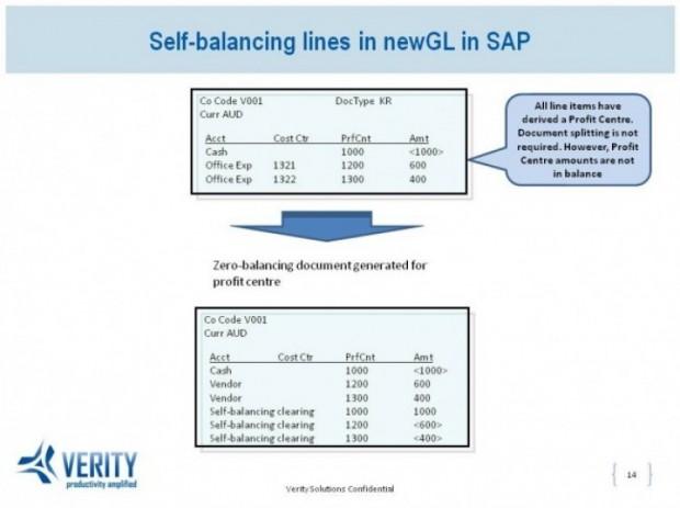 Self Balancing in SAP new GL