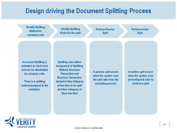 Design driving the Document Splitting Process