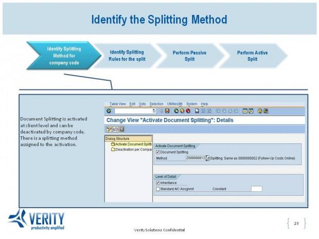 Identify the Splitting Method