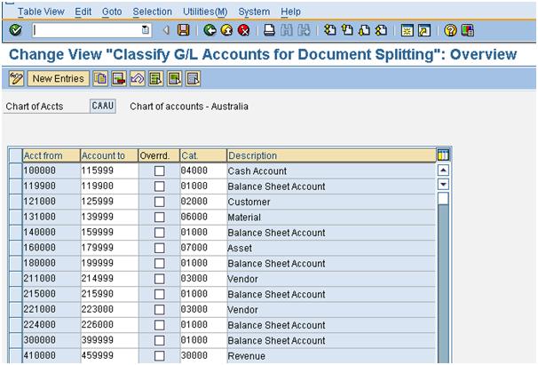 Document Splitting - Classify GL Account