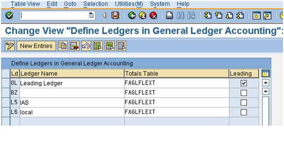 Ledgers in new GL